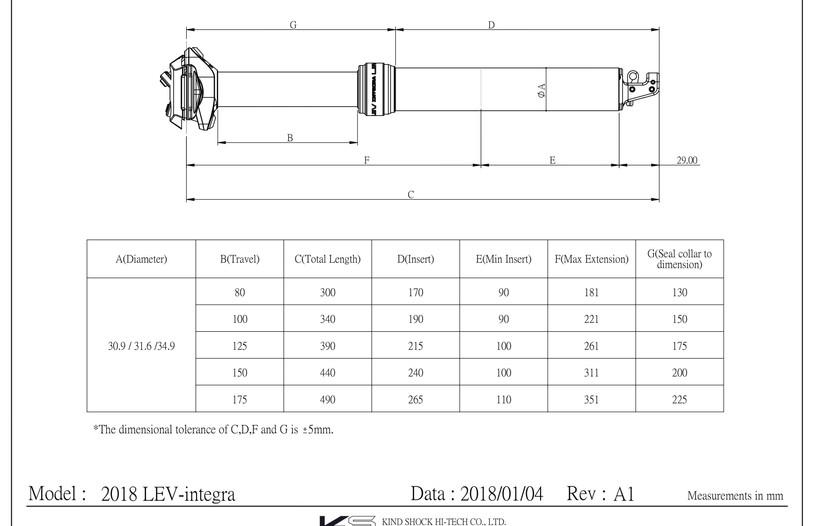 2018-LEV-integra-SPEC-a1.jpg
