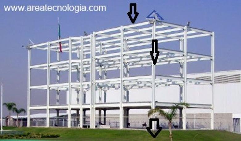 Transmision de cargas en estructuras metalicas