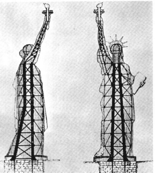 Estatua de la Libertad - Estructura Metalica