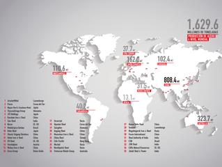 Producción de acero en el mundo