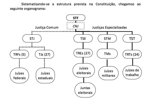 Noções Gerais de Direito e Formação Humanística - Errata