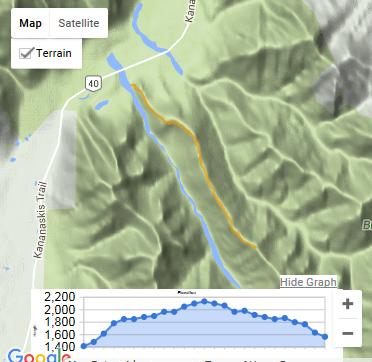GPS map