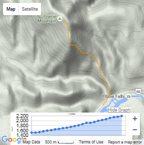 Tunnel Mountain GPS Map