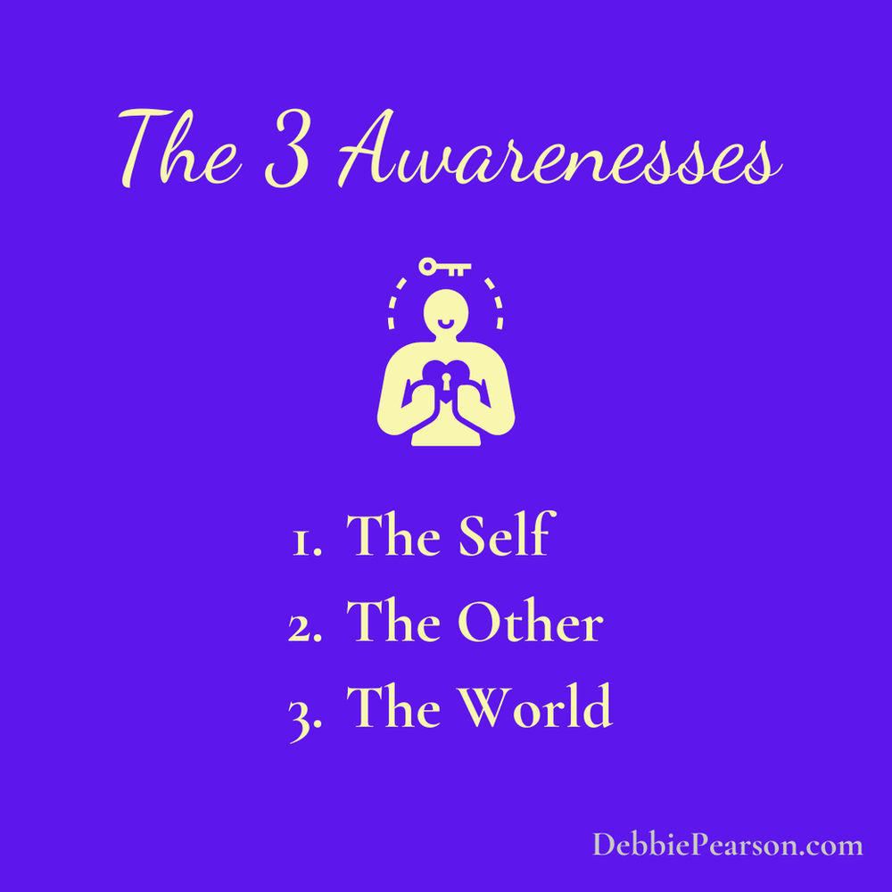 The 3 awarenesses
