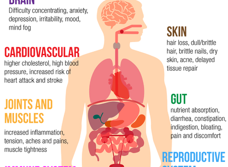 How stress affects the body and how Bowen can help manage it