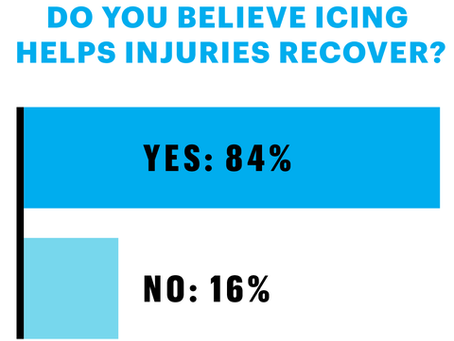 The 'icing your injury' model is melting down...