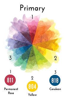 Primary colourwheel front.jpg