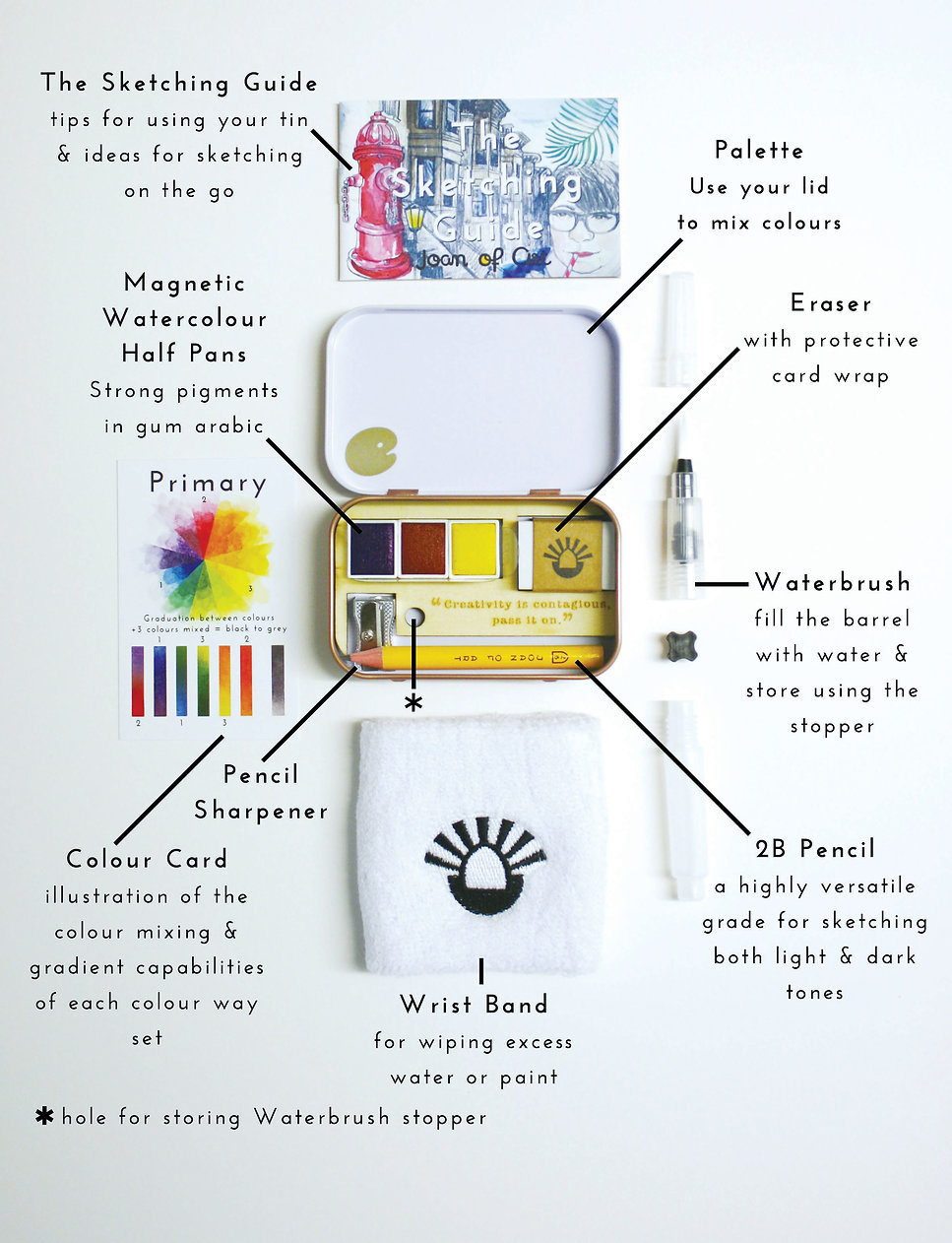A detailed guide to The Sketching Tin- a travel painting kit by Joan of Art