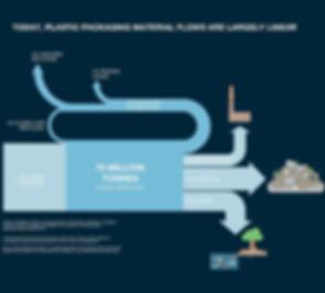 1.H-Plastic oceans_edited.jpg