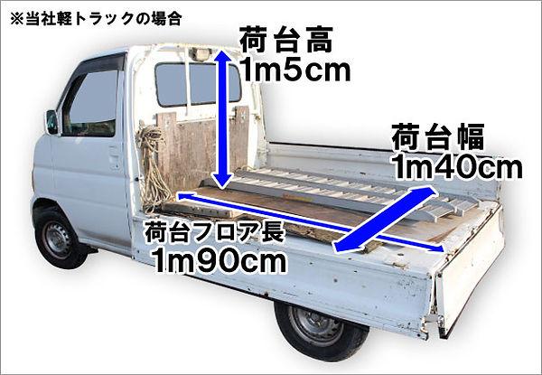 当社軽トラックの寸法例