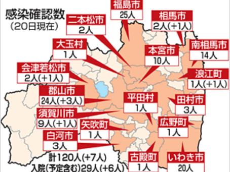 須賀川市でも感染者が出ました:第16報
