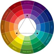 combinar cores usando o círculo cromático