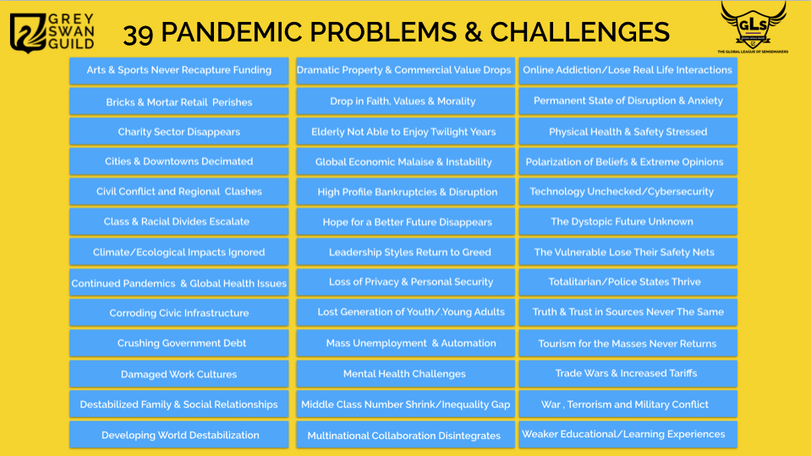 39 pandemic problems