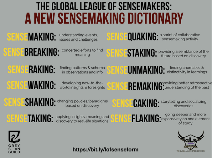 Sensemaking dictionary