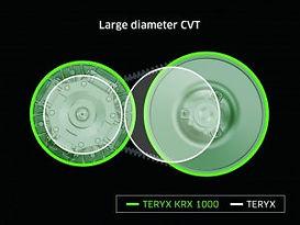 20KRF1000A_CG_Large-diameter-CVT-300x225
