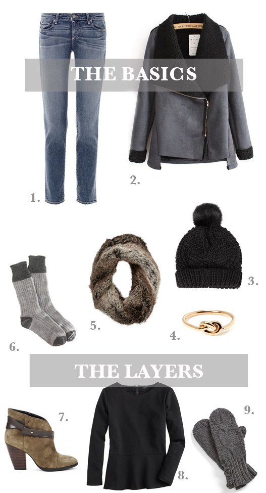 Layer It: Cold Weather Uniform