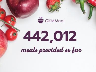 GiftAMeal Top Restaurants: April 2020