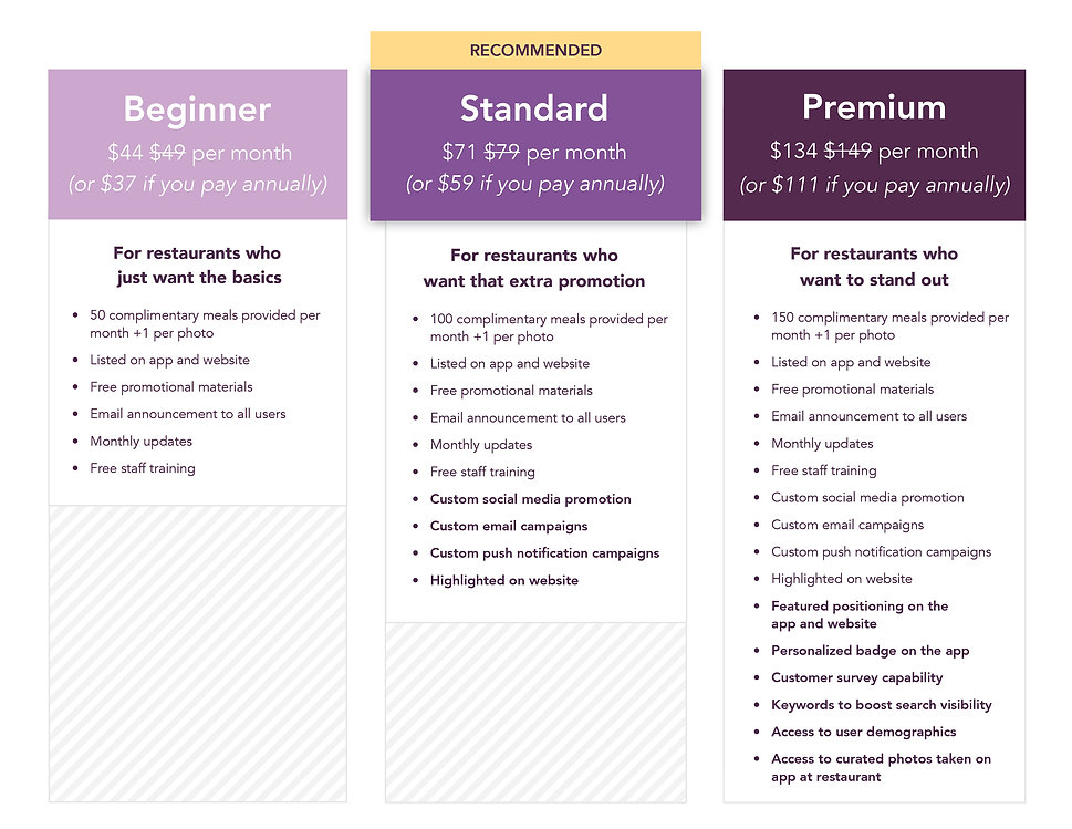 pricing-one-pager-for-sysco-website.jpg