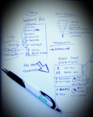 Definition KPI's