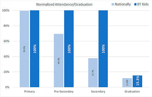 Graduation Chart.jpg