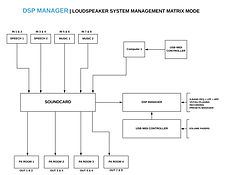 DSP MANAGER MATRIX_page-0001.jpg