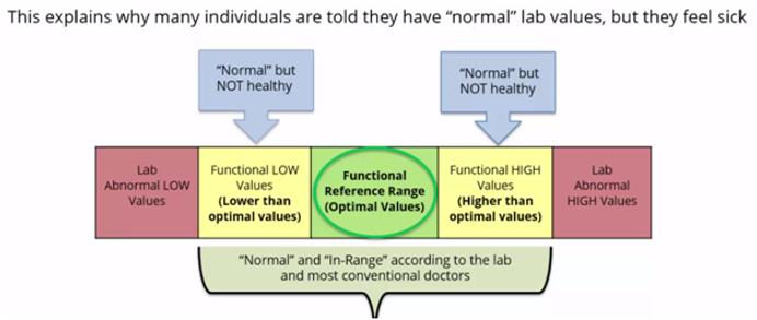 lab-ranges.png