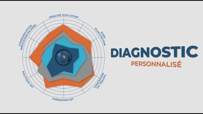 Nova Prévention - Le Diagnostic sécurité
