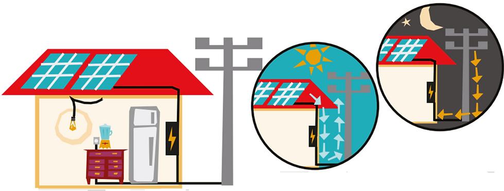 energia on grid.png