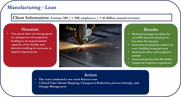 Manufacturing - Case 2020-50.png