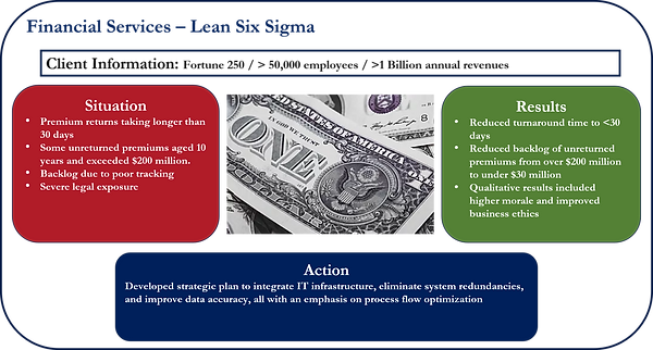 Financial Services - Case 2020-52.png