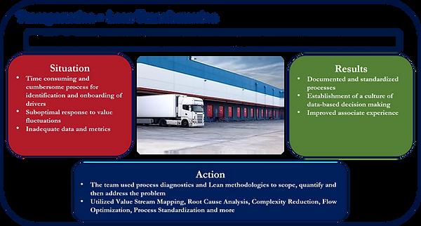 Transportation - Case 2020-15.png