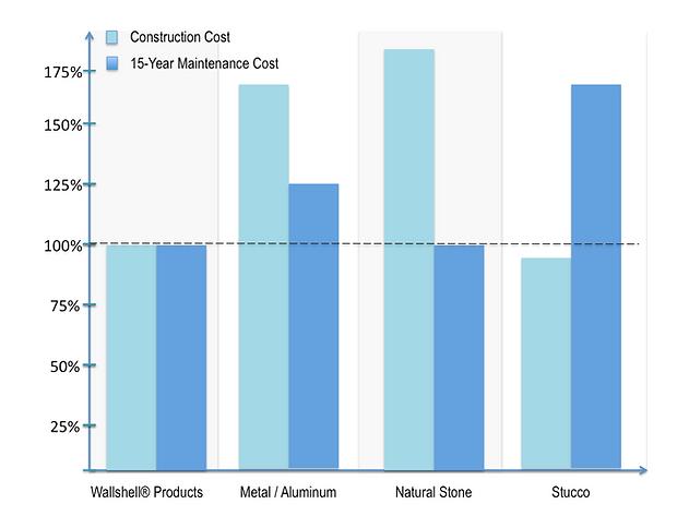 01-cost_comparison.png