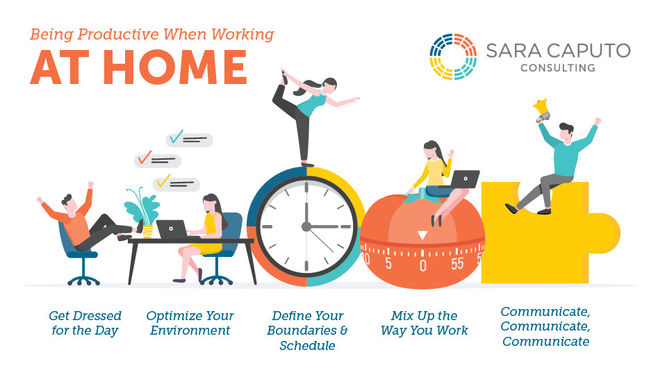 Working While Staying #Saferathome
