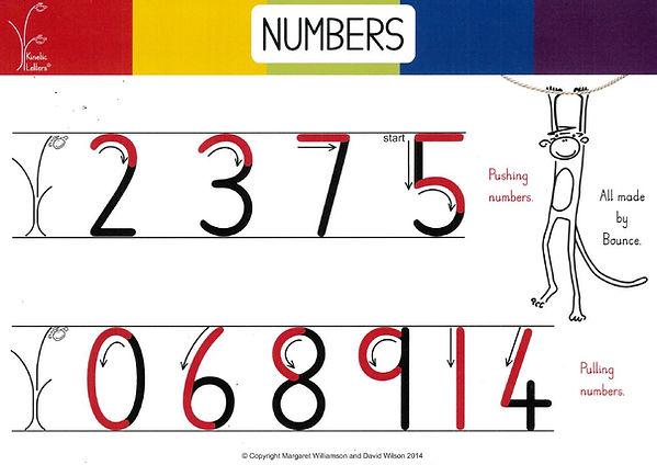Numbers.jfif