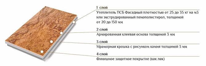 u041fu0410u041du0415u041bu042c u041fu041