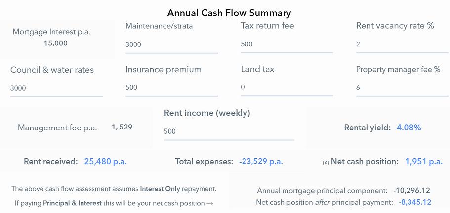 Australia Cash Flow Mortgage