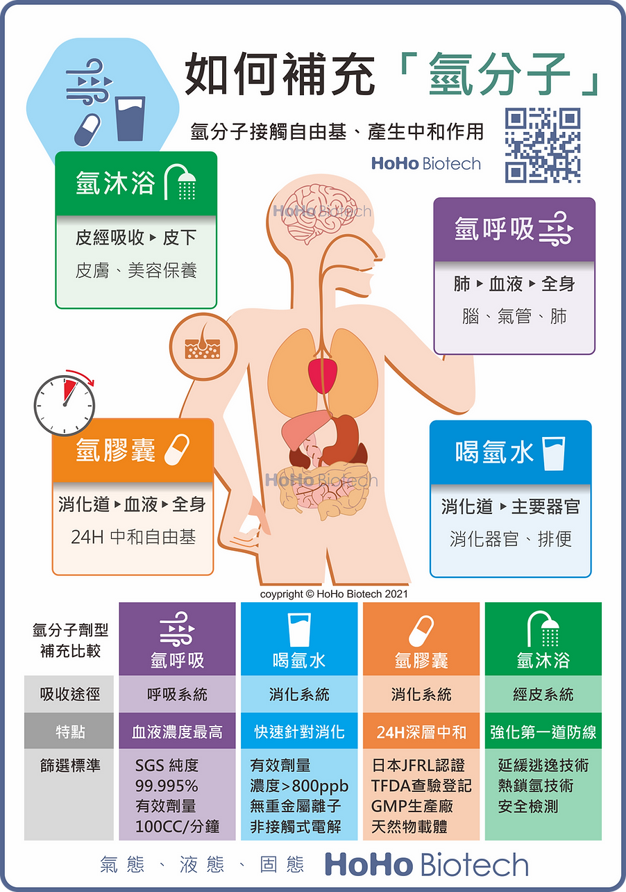 Hydrogen supplement.png