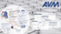AVMovil_Diagrama.jpg