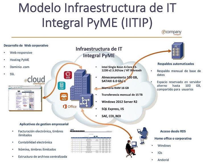 eCompany IITIP 2020.jpg