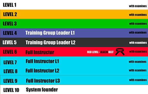 CCFB Ranking System.jpg