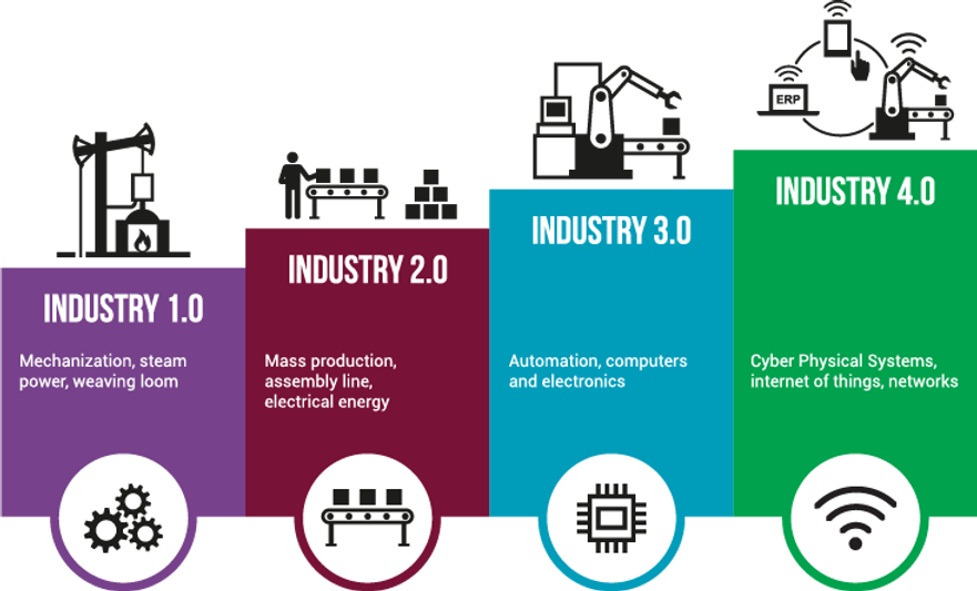 industry-40.png