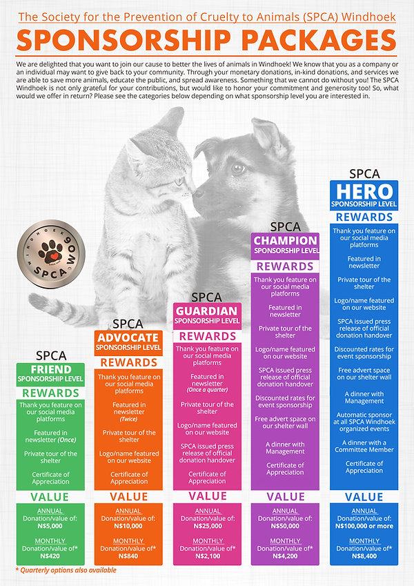 SPCA Windhoek - Sponsorship Packages.jpg