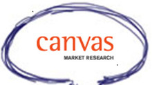 Who is Canvas?