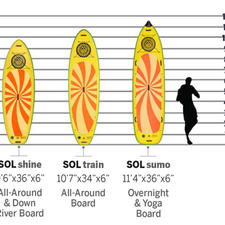SOL SUP Dimensions