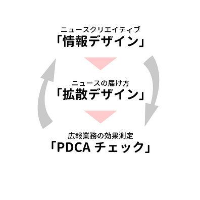 サイト管理pdca_アートボード 1 のコピー 3.jpg