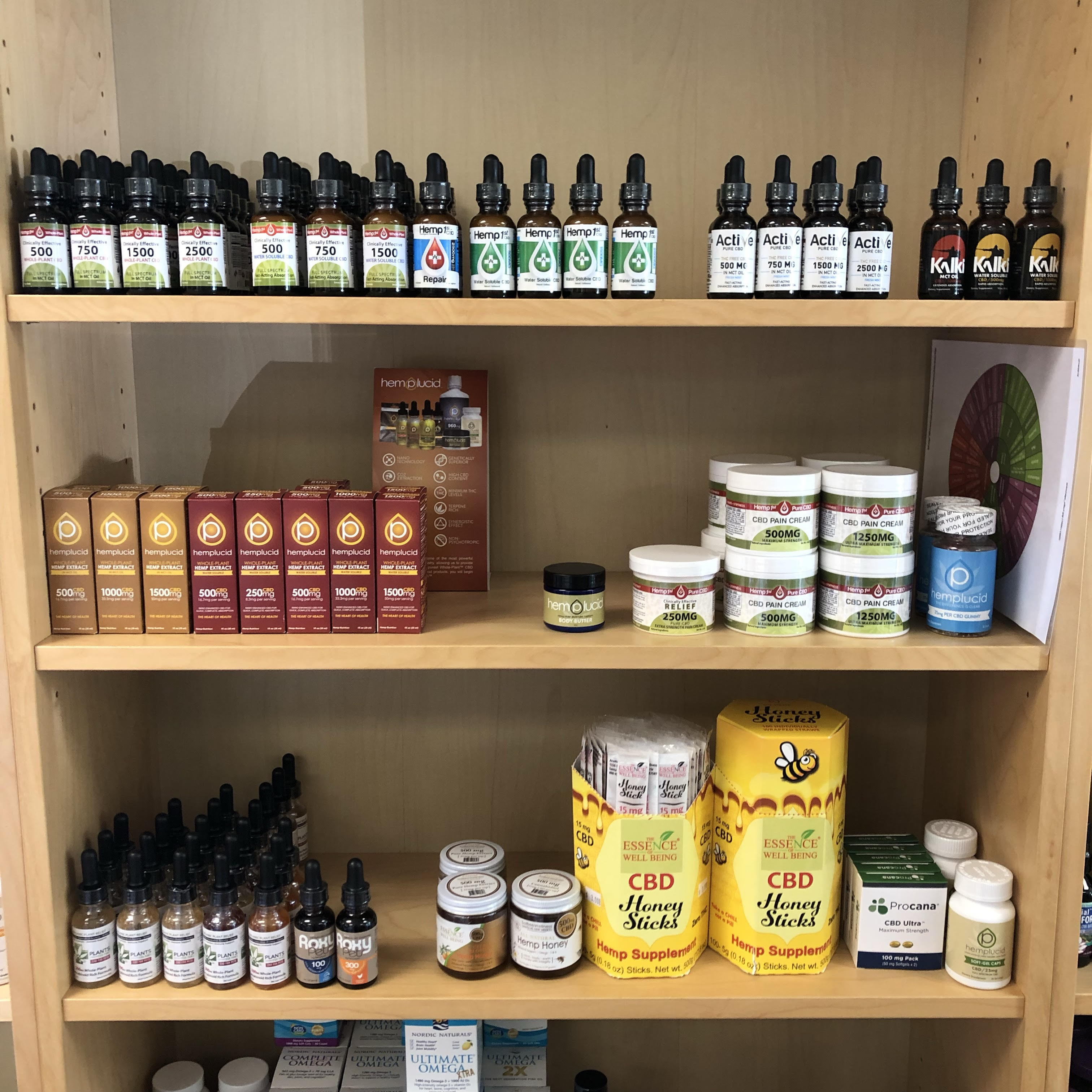 Natural Supplements | Good Health Herbs | Midlothian