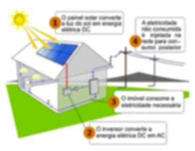 energiaeletricasolarresidencial.jpg