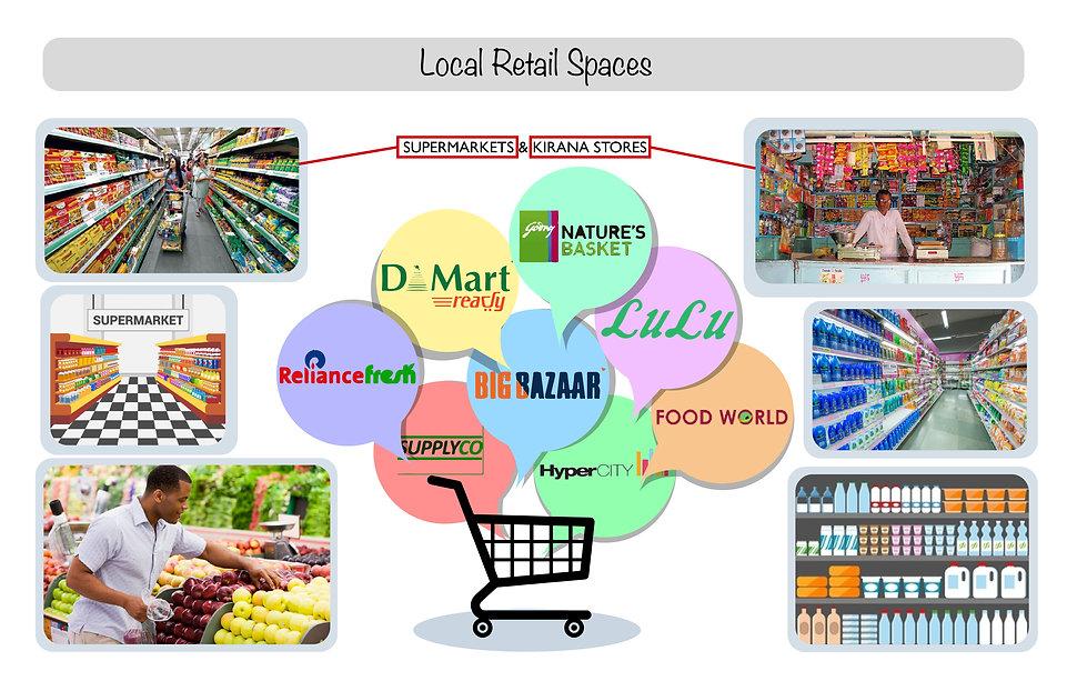 Retail space board-01.jpg
