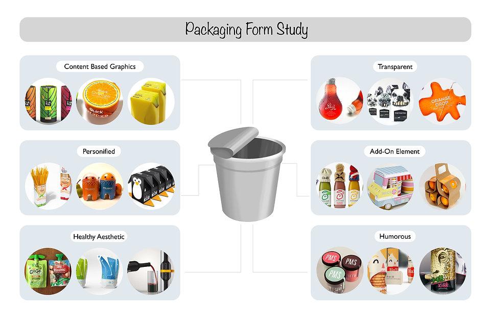 Adjacent categories form study-01.jpg
