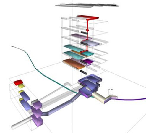 Baggage System Model - Terminal 2 - Gebler Tooth